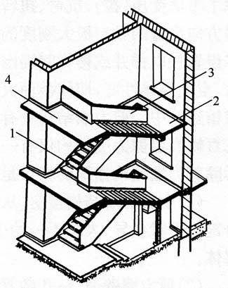 建筑构造_建筑物组成_楼梯的组成与构造