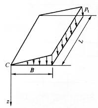 图7-19矩形荷载面上三角形