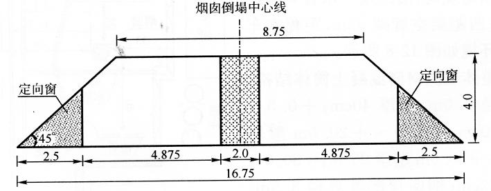 图12-11+0.5m缺口形状、尺寸示意图(尺寸单位:m)