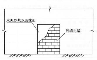 图12-16后部支撑区砌堵示意图