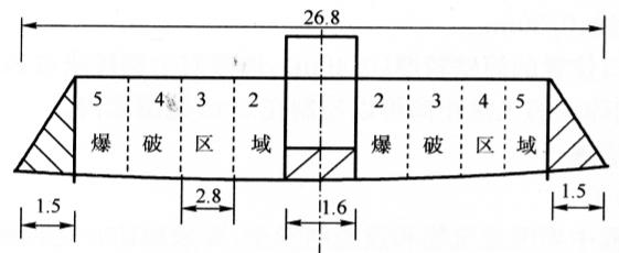 图12-23起爆网路示意图(尺寸单位:m)