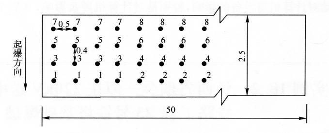 图18-3炮孔平面布置图(尺寸单位:m)