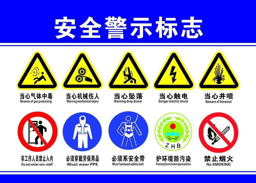 拆除工程安全警示