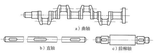 图3-29轴