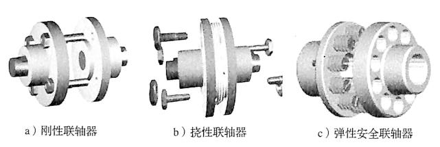 图3-30联轴器