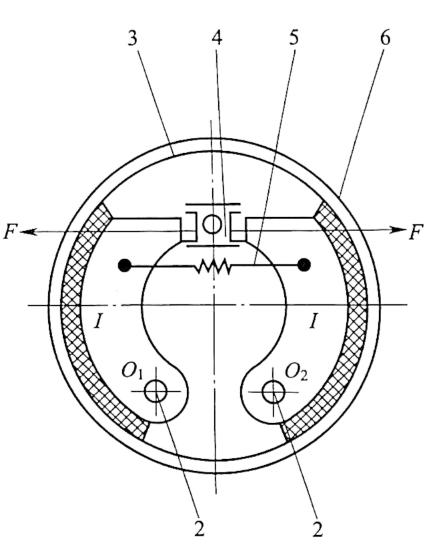 图3-35内张蹄式制动器