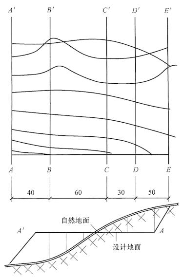 土石方量算方法