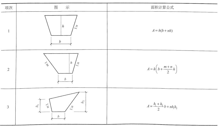 表1-4常用横截面计算公式