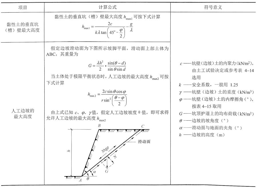 土方工程边坡及支撑(护)计算