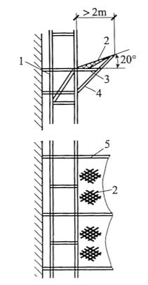 图4-6安全网支架处设置连墙件