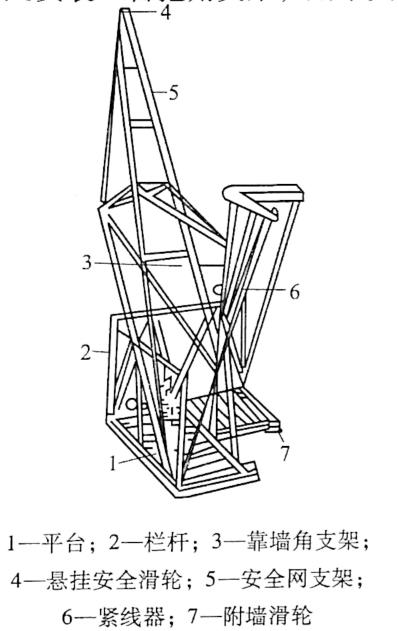 图4-8抱角支架