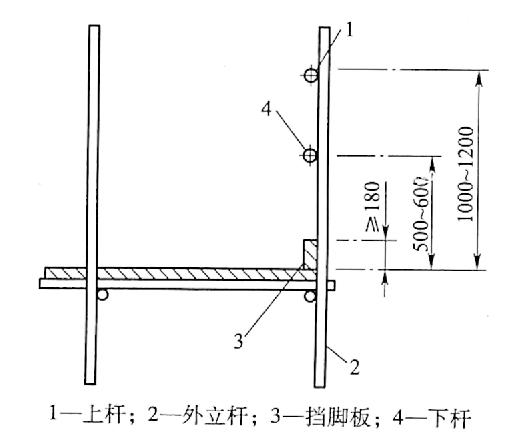 图4-12脚手架施工层防护栏杆构造示意图