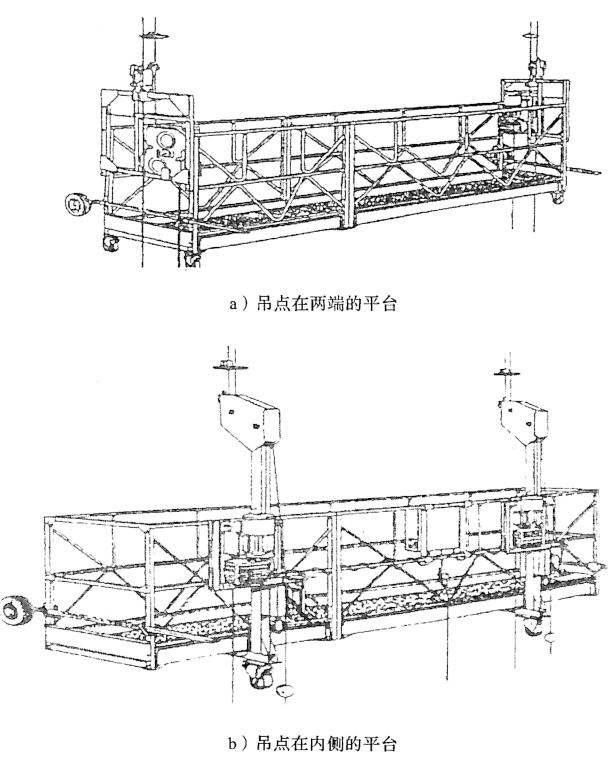 图5-5常用的悬吊平台