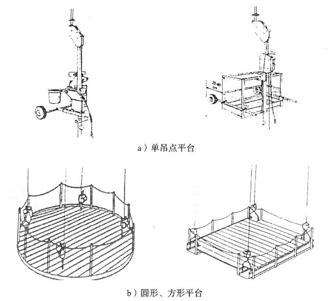 图5-6特殊悬吊平台