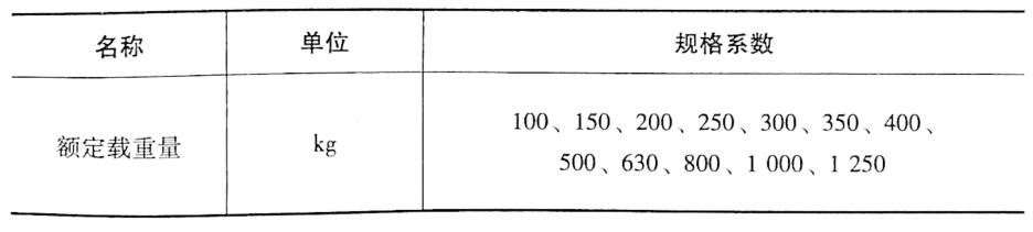 表5-3高处作业吊篮主参数系列