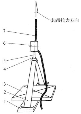 图5-1悬吊下降系统示意图