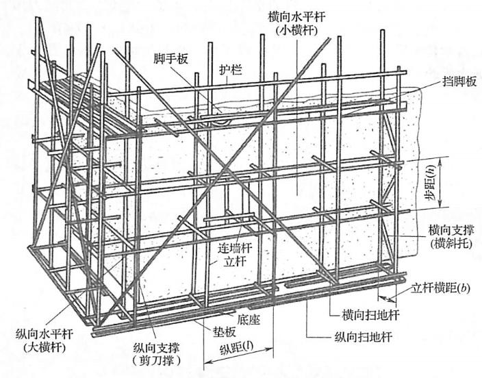 高空拆除作业工具脚手架