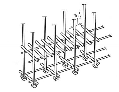 图5-14脚手架纵、横向水平杆安装
