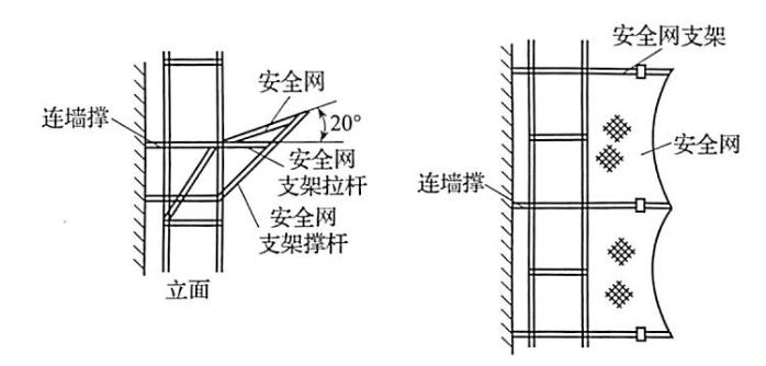 图5-24水平安全网布置