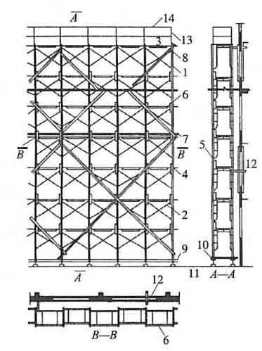 图5-27门式钢管脚手架的组成