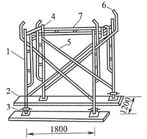 图5-29门式钢管脚手架基本组合单元