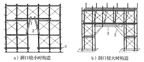 图5-33通道洞口构造示意图