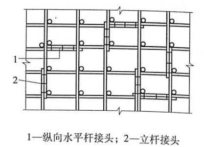 图5-36立杆和纵向水平杆的搭接