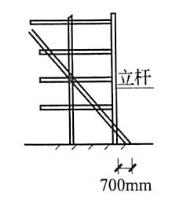 图5-38剪刀撑或斜撑支地点