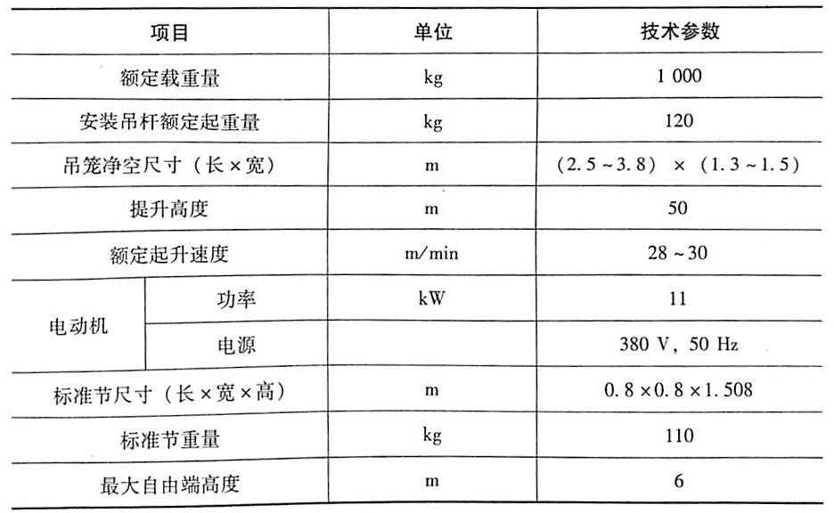 表5-10 SS100型货用施工升降机主要技术性能参数