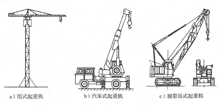 图5-48施工现场常见的起重机械