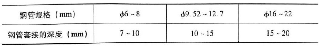 表6-10连接管钎焊套接的深度规格