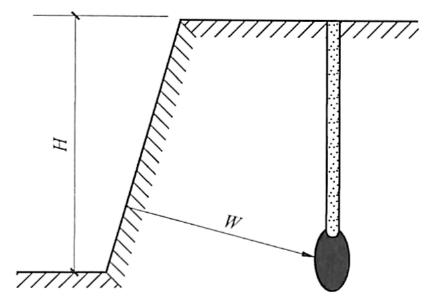 图5-8药壶爆破法