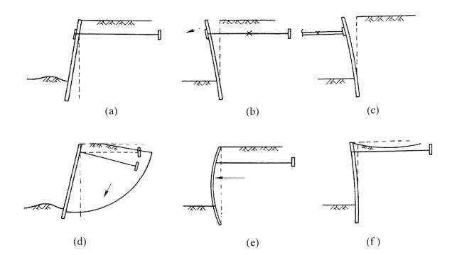 图6-9板桩的工具事故