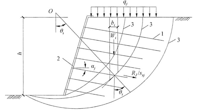 图6-11土钉墙整体稳定性验算图式