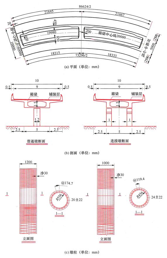 图8-33匝道箱梁结构