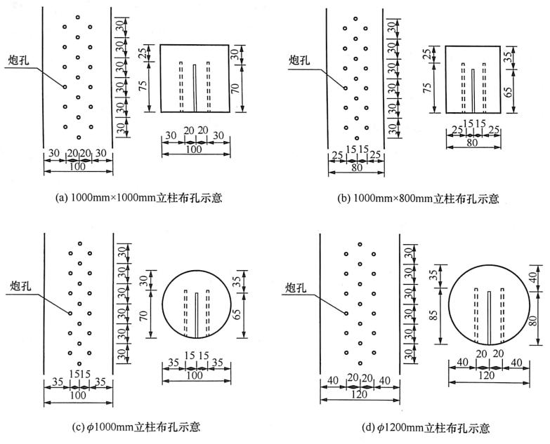 图8-36汪家嘴立交桥不同墩柱炮孔布置(单位:cm)