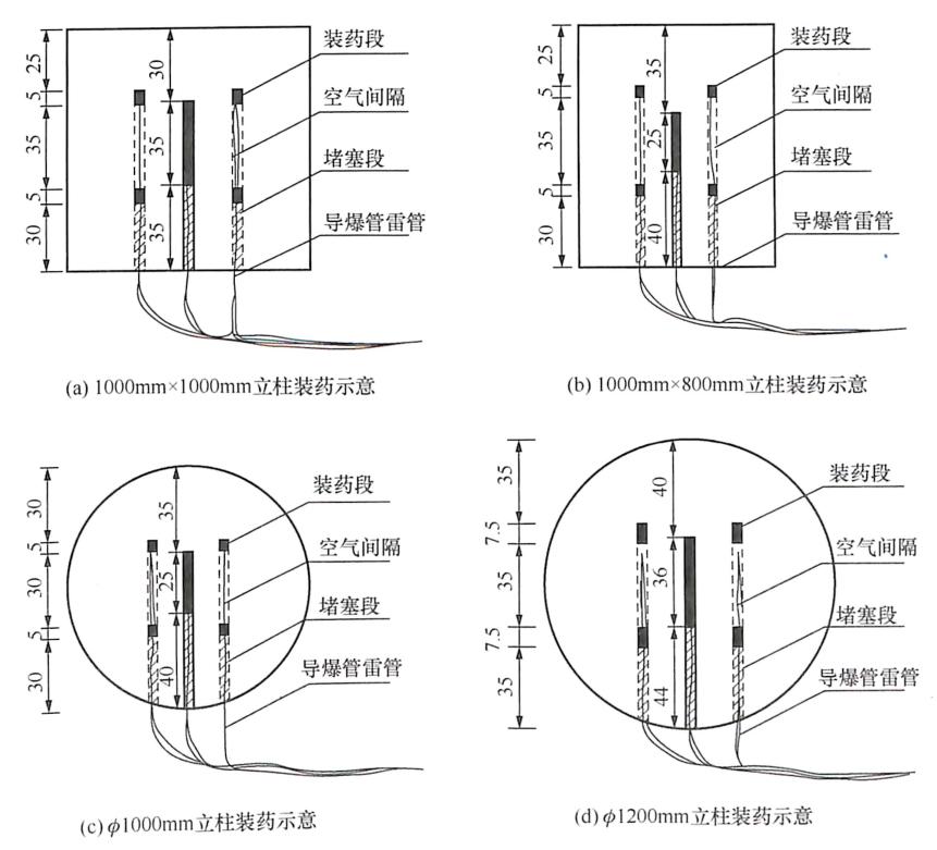 图8-38不同墩柱装药结构(单位:cm)