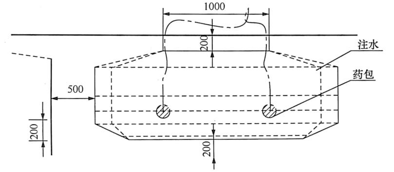 图8-39箱梁水压爆破装药结构(单位:mm)