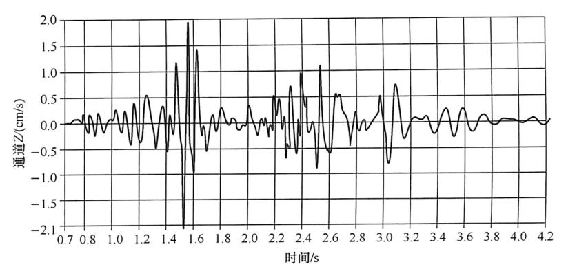 图8-46保留桥体处Z方向振动速度波形