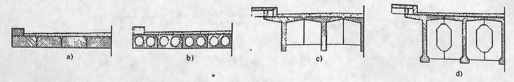 图1-1-10装配式梁桥的横截面型式