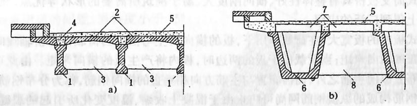 图1-1-11组合式梁桥的横截面型式