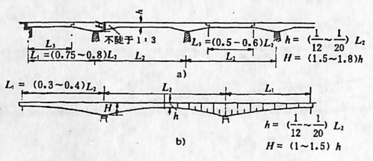 图1-1-36悬臂梁桥和连续梁桥