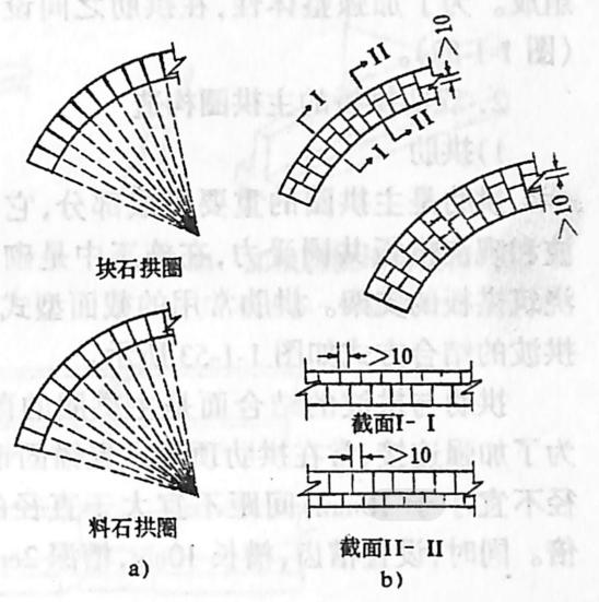 图1-1-48拱圈的砌缝尺寸单位:cm a)单层拱石砌缝;b)多层拱石砌缝