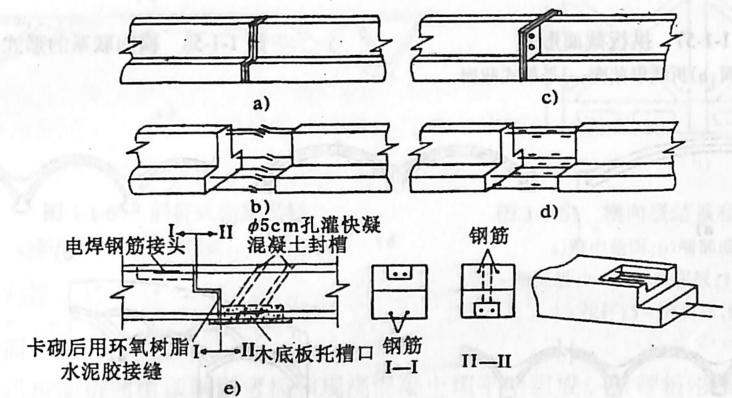 图1-1-55拱肋接头形式