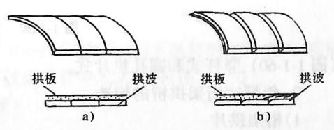 图1-1-56拱波截面形式