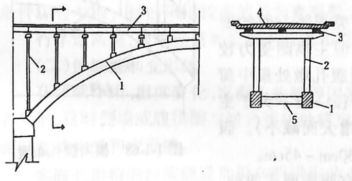 图1-1-66肋拱桥构造