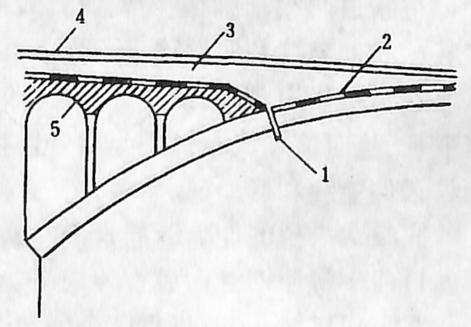 图1-1-73空腹式拱桥拱背排水1-泄水管;2-防水层;3-填料; 4-桥面铺装;5-腹拱