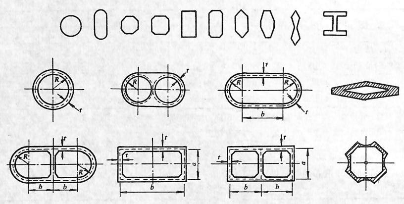 图2-1-60桥墩截面形式