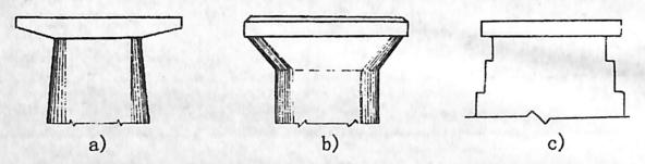 image.png图2-1-61桥墩侧面的变化