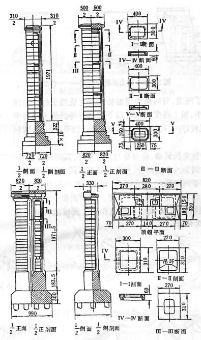 图2-1-85预应力预制节段桥墩